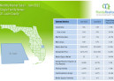June 2015 Monthly Market Detail St Lucie County Single Family Homes