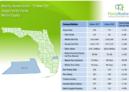 October 2017 Martin County Single Family Homes Market Report