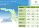 Martin County Townhouses and Condos 2017 3'rd Quarter Report
