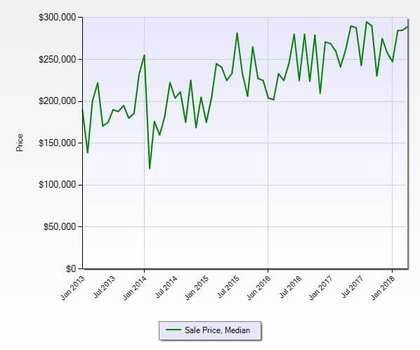 Jensen Beach FL 34957 Condo Market Report April 2018