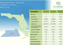 https://www.gabesanders.com/site_data/gabesanders/editor_assets/Market_Data/Martin_County_Townhouses_and_Condos_2019-01_Detail.pdf