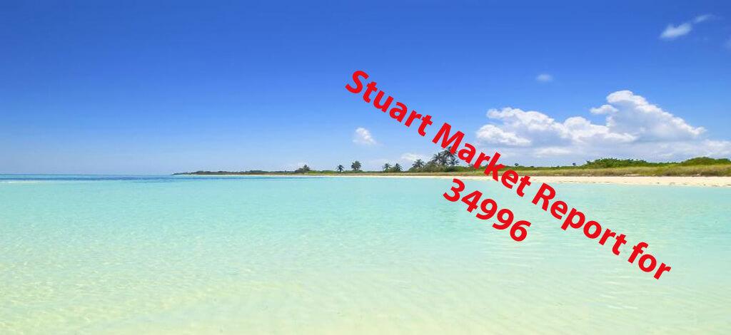 34996 market report